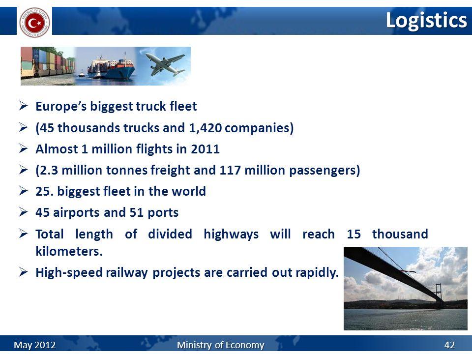 Logistics Europe's biggest truck fleet