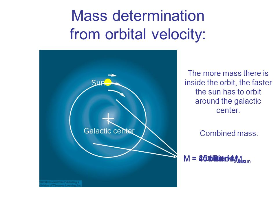 Mass determination from orbital velocity: