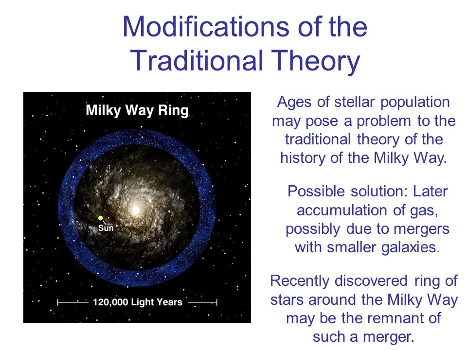 Modifications of the Traditional Theory