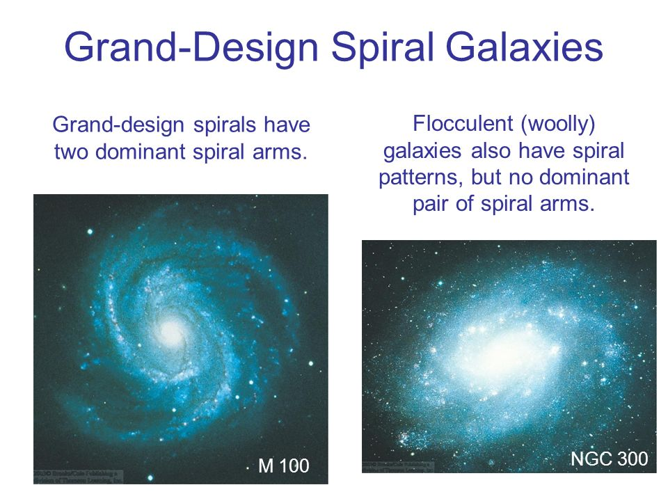 Grand-Design Spiral Galaxies