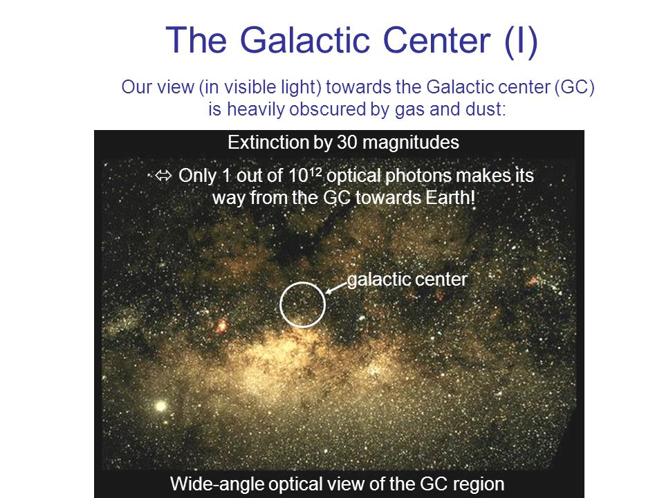 The Galactic Center (I)