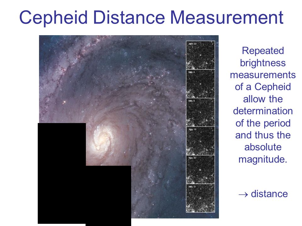 Cepheid Distance Measurement