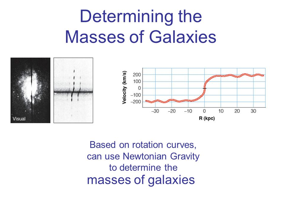 Determining the Masses of Galaxies