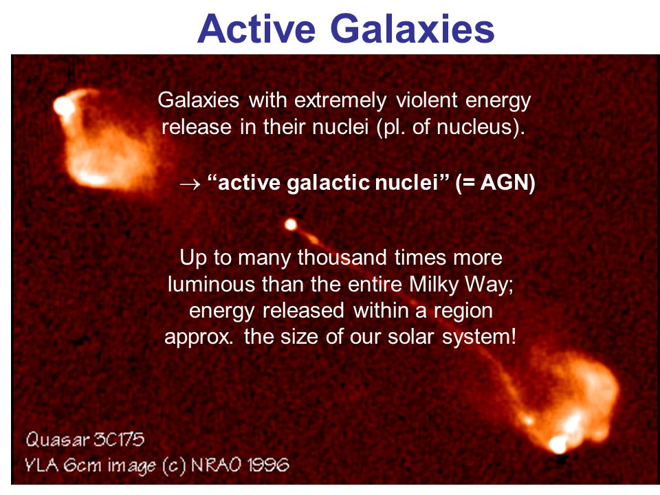  active galactic nuclei (= AGN)