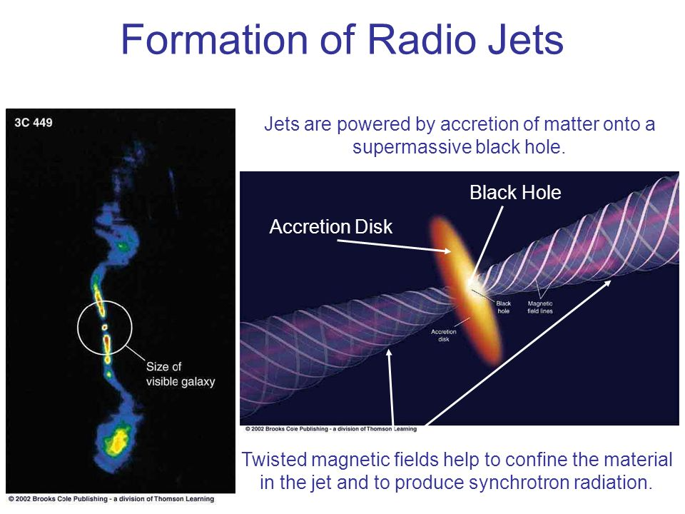Formation of Radio Jets