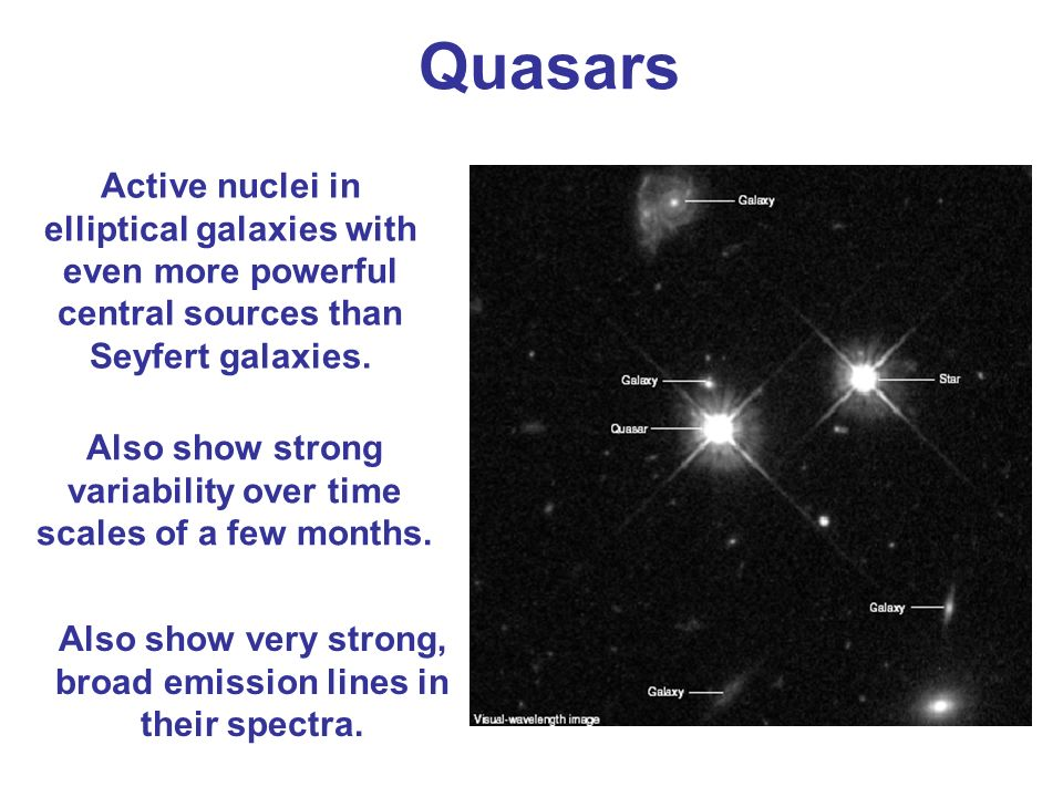 Quasars Active nuclei in elliptical galaxies with even more powerful central sources than Seyfert galaxies.
