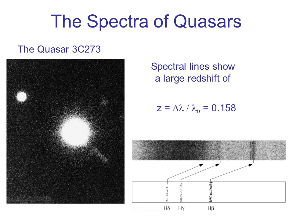 Spectral lines show a large redshift of