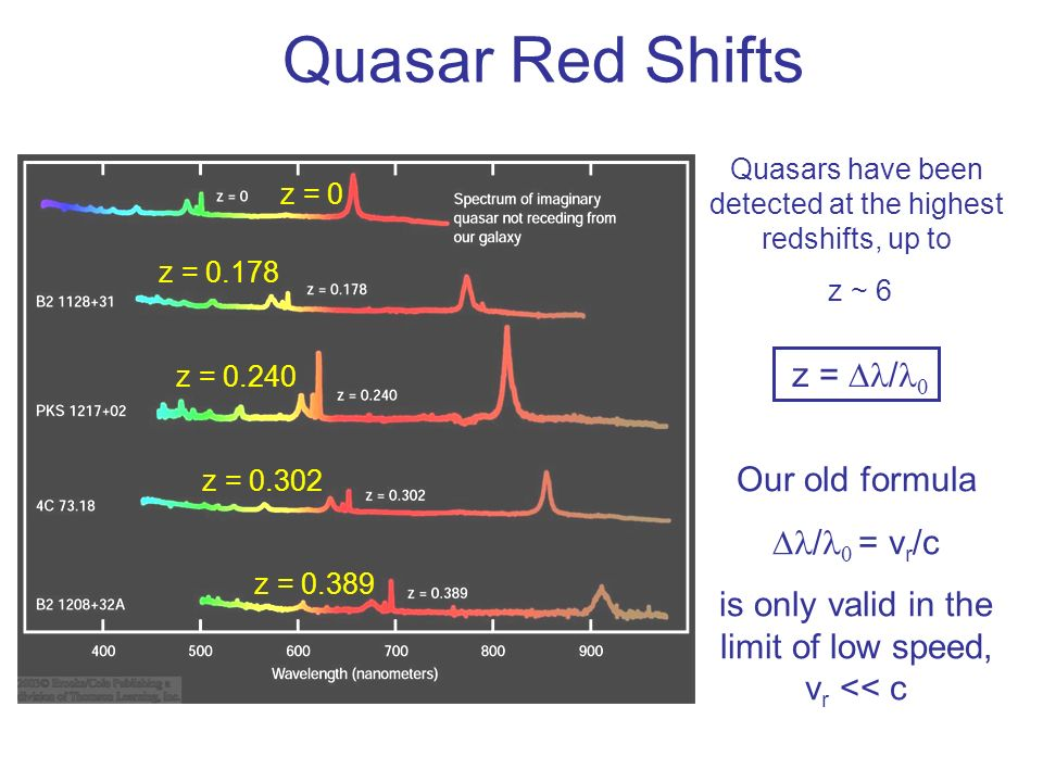 Quasar Red Shifts z = Dl/l0 Our old formula Dl/l0 = vr/c