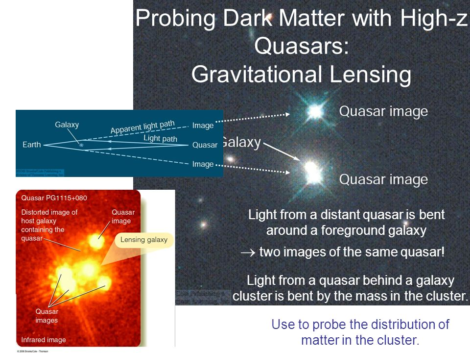 Probing Dark Matter with High-z Quasars: Gravitational Lensing