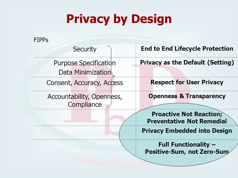 Privacy by Design Security Purpose Specification Data Minimization
