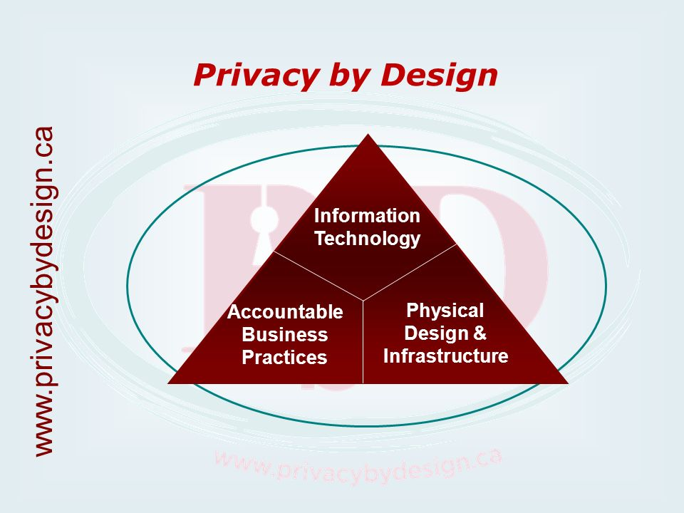 Privacy by Design www.privacybydesign.ca Information Technology