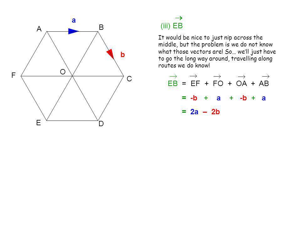  a B (iii) EB A b O F      C EB = EF + FO + OA + AB