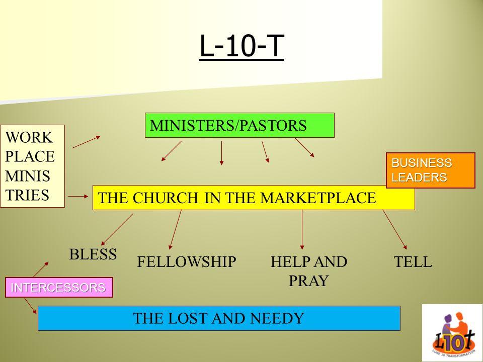 L-10-T MINISTERS/PASTORS WORKPLACE MINISTRIES