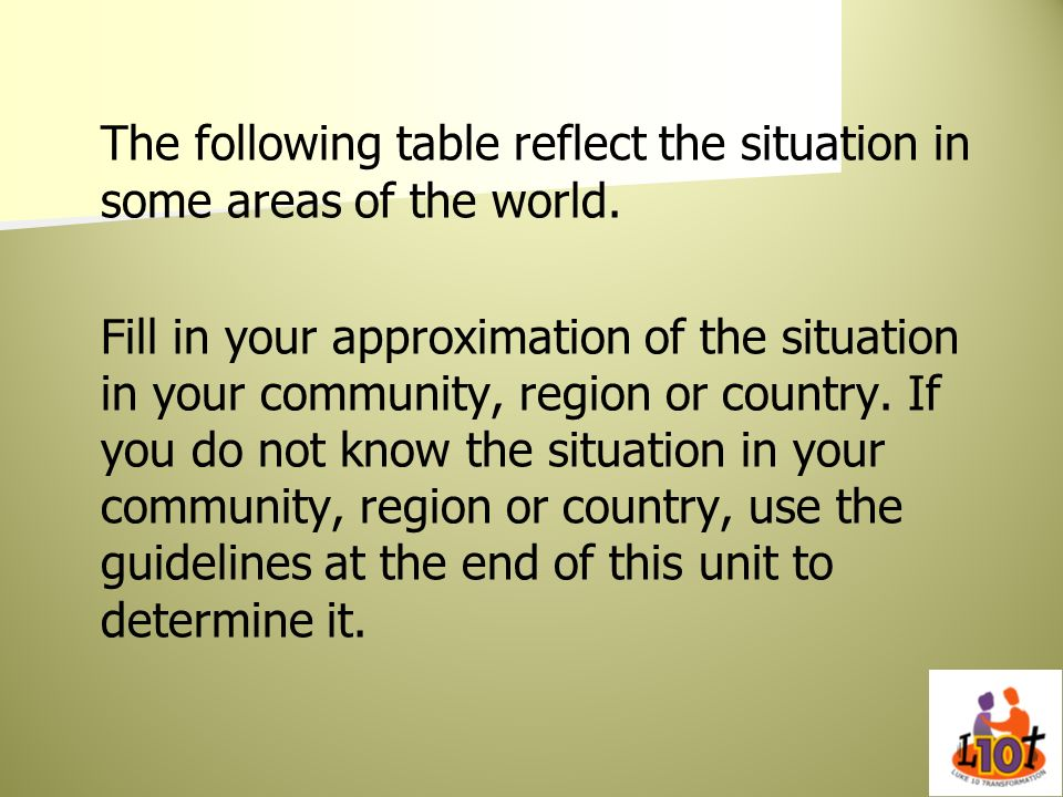 The following table reflect the situation in some areas of the world.