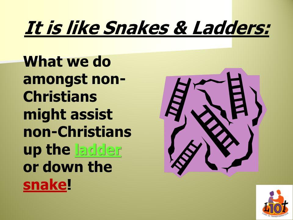 It is like Snakes & Ladders: