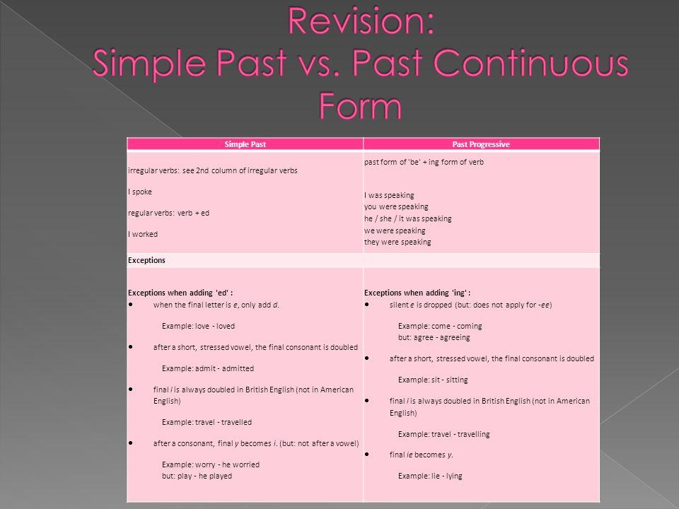 Revision: Simple Past vs. Past Continuous Form