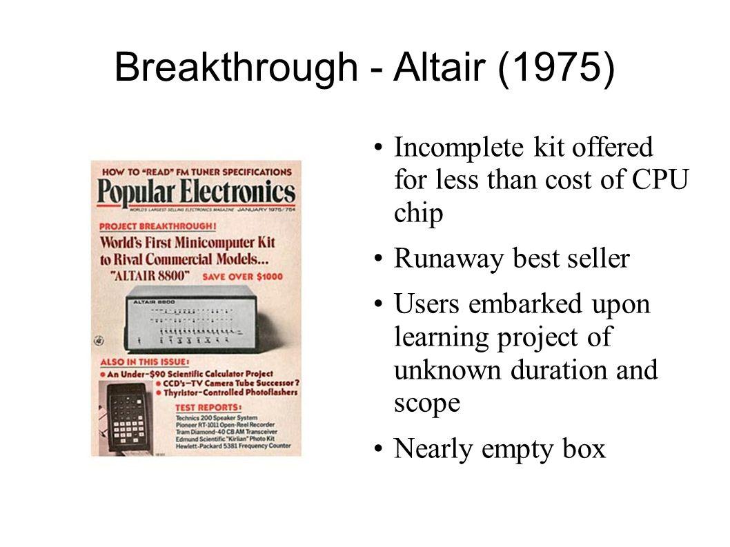 Breakthrough - Altair (1975)