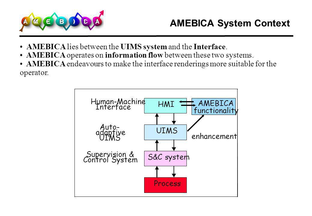 AMEBICA System Context