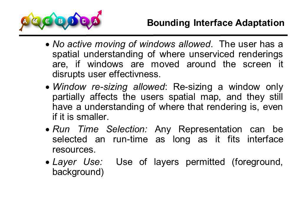 Bounding Interface Adaptation