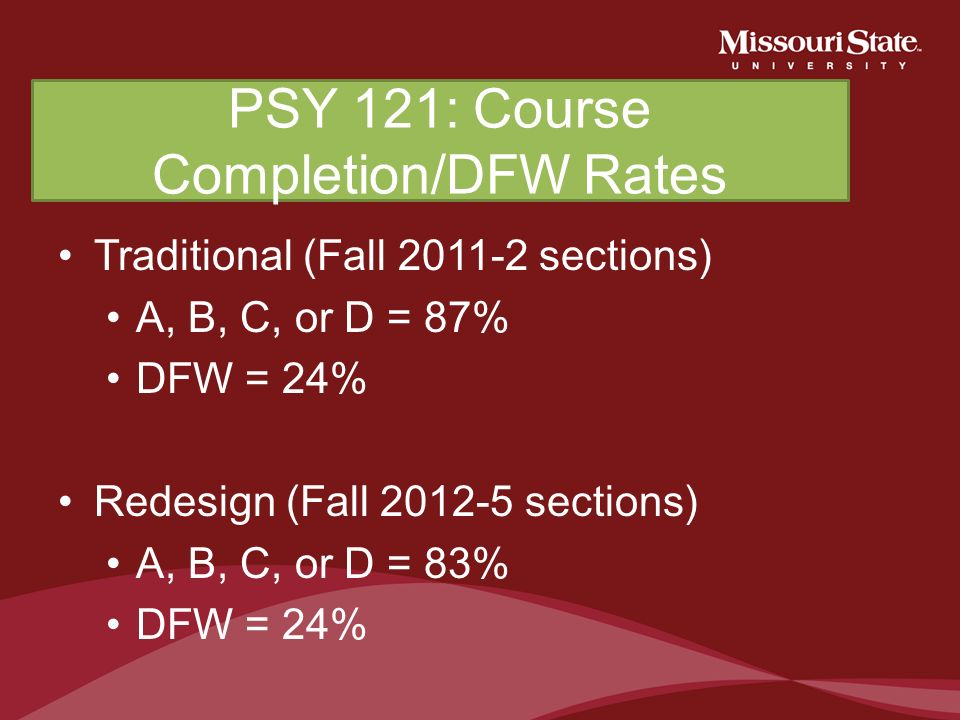 PSY 121: Course Completion/DFW Rates