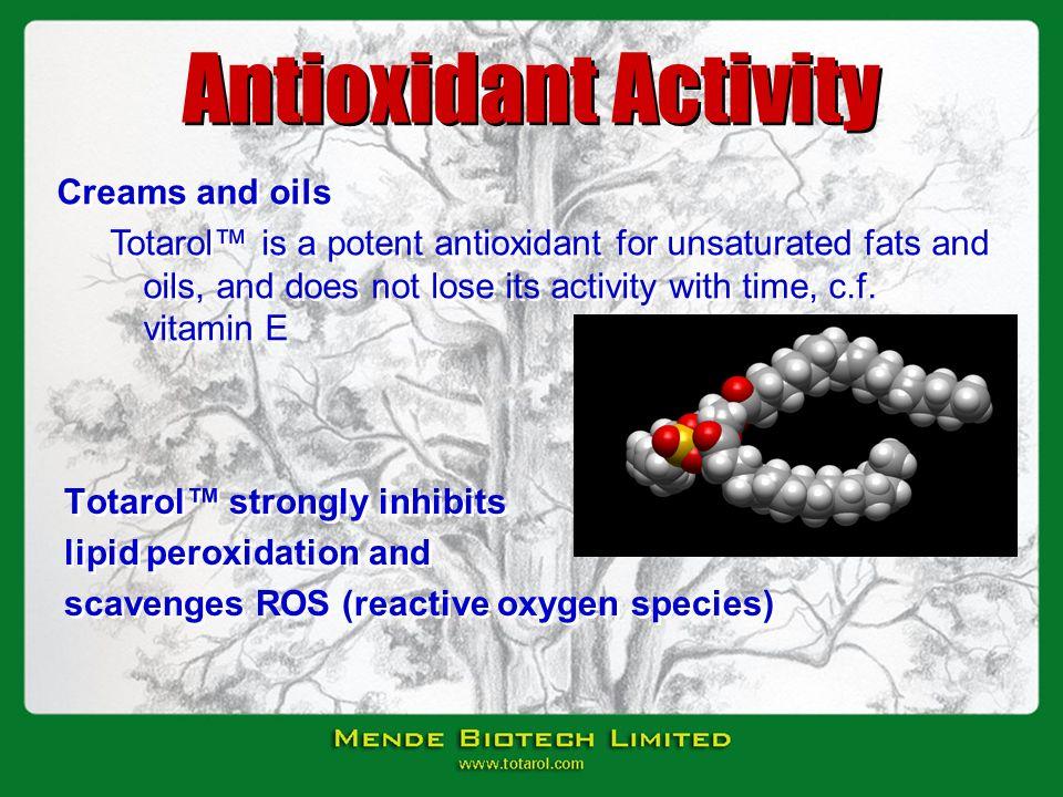 Antioxidant Activity Creams and oils