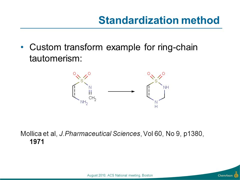 Standardization method