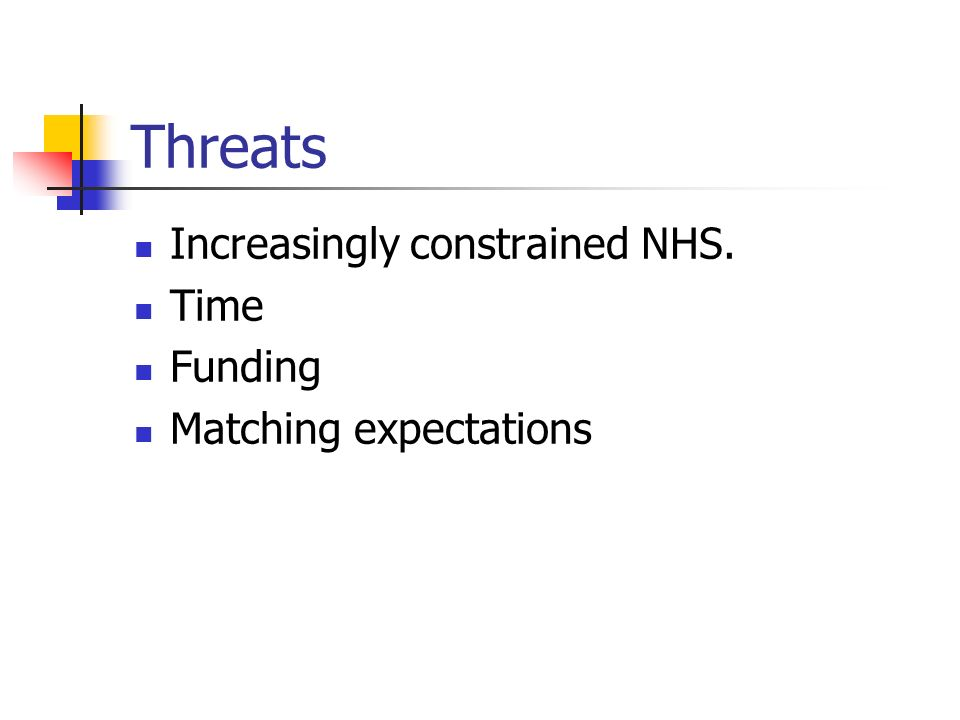 Threats Increasingly constrained NHS. Time Funding