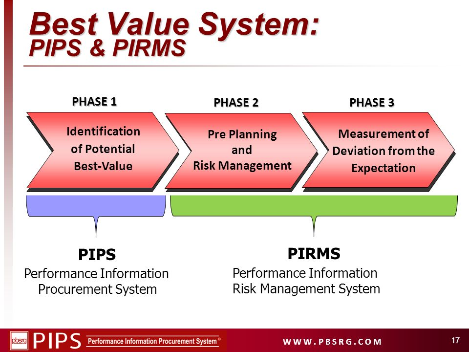 Best Value System: PIPS & PIRMS