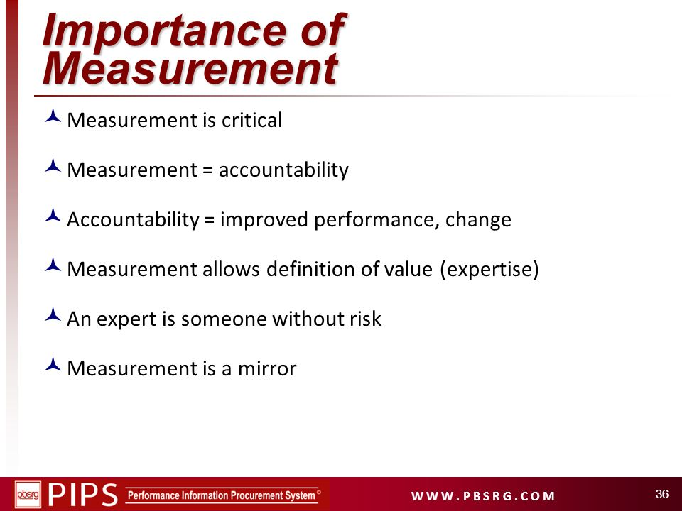 Importance of Measurement