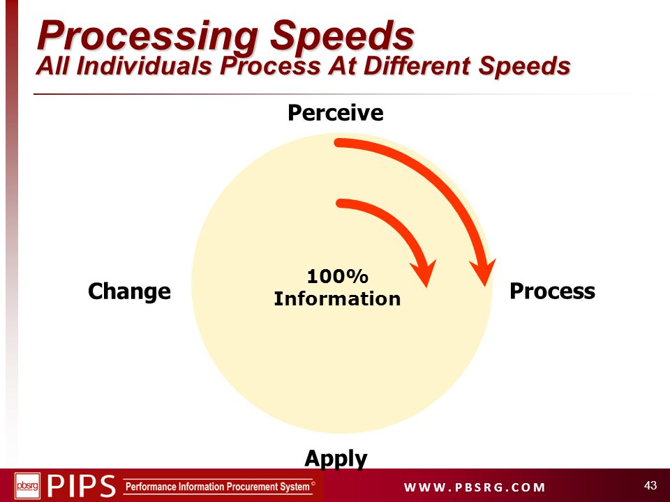 Processing Speeds All Individuals Process At Different Speeds