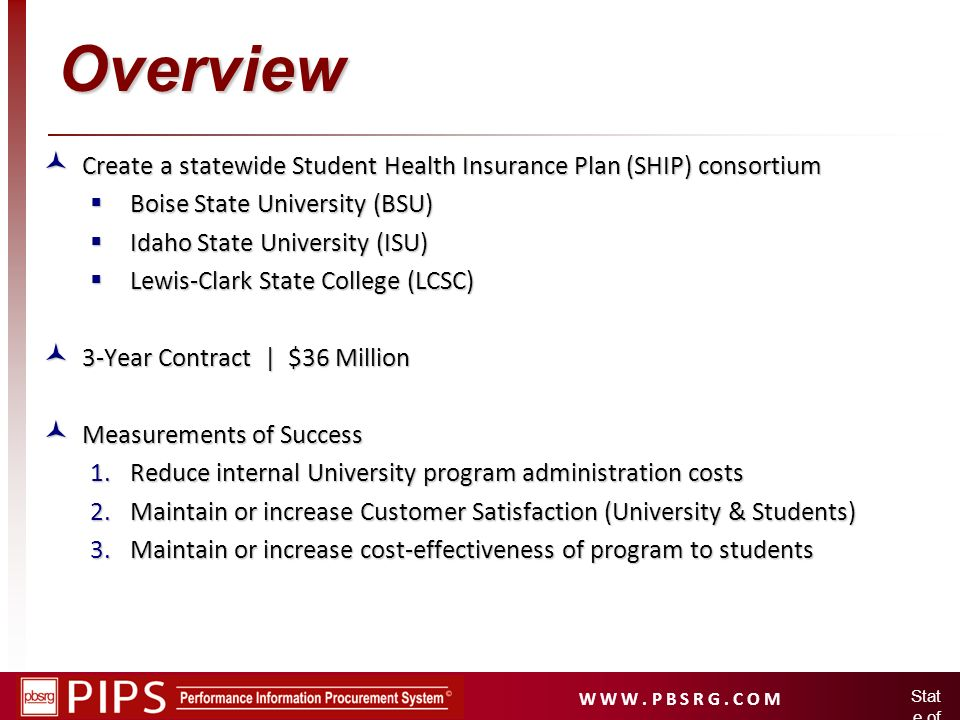 Overview Create a statewide Student Health Insurance Plan (SHIP) consortium. Boise State University (BSU)