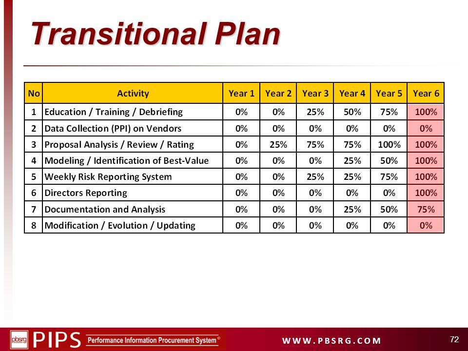 Transitional Plan