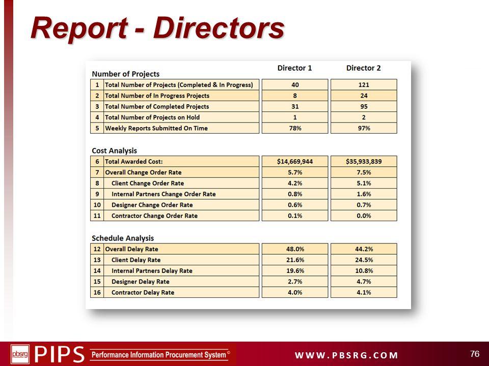 Report - Directors