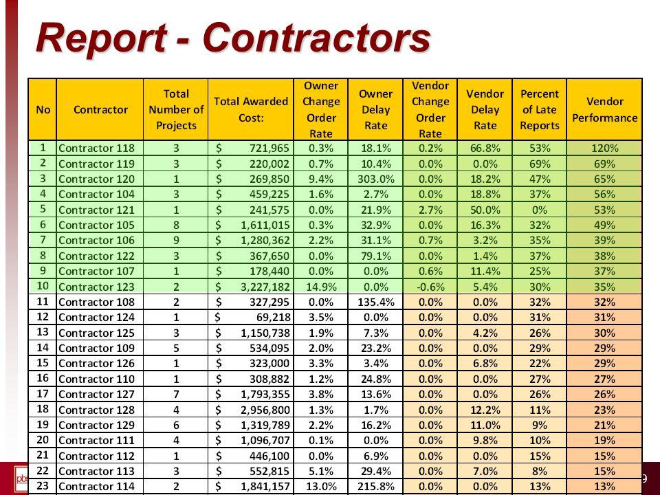 Report - Contractors