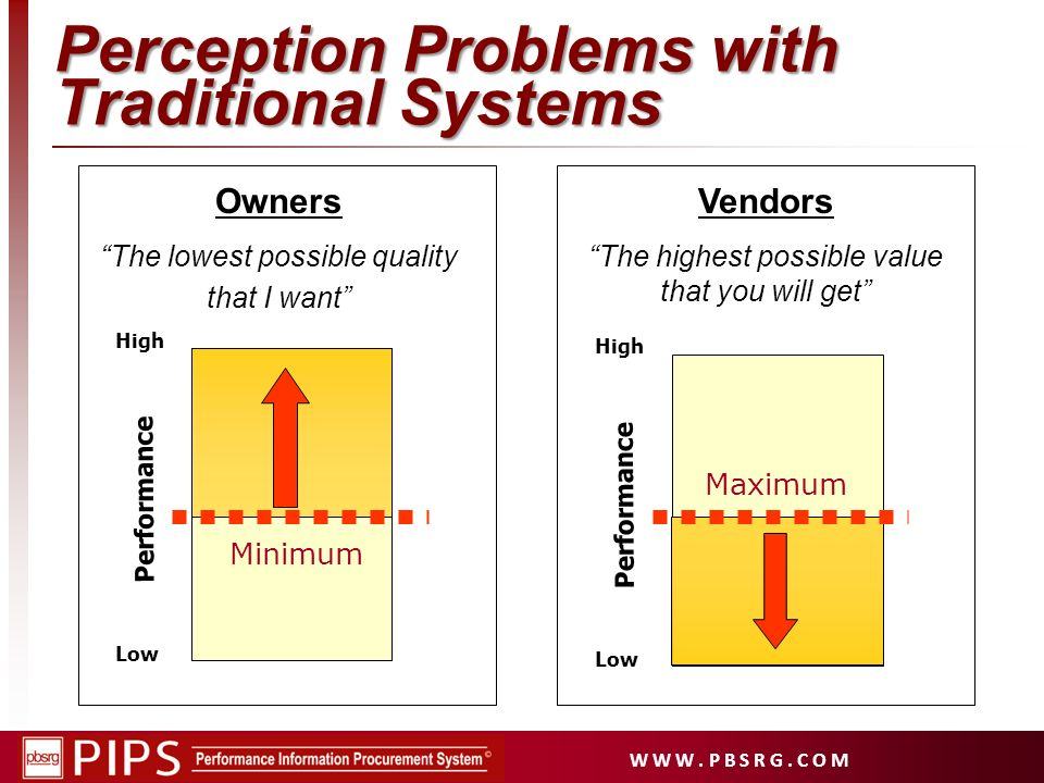 Perception Problems with Traditional Systems