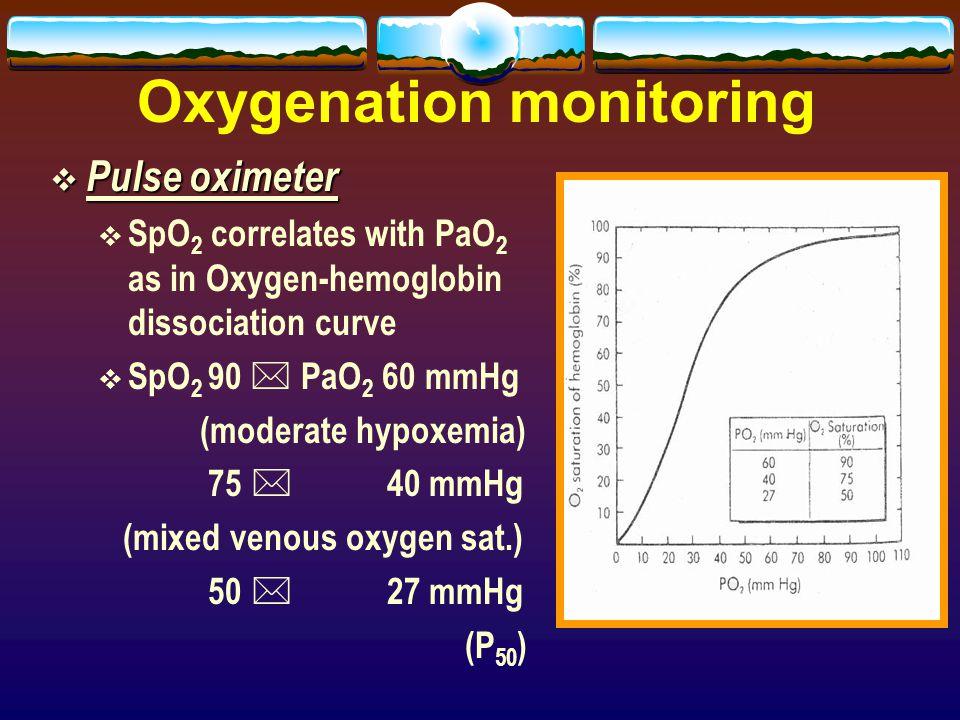 Oxygenation monitoring