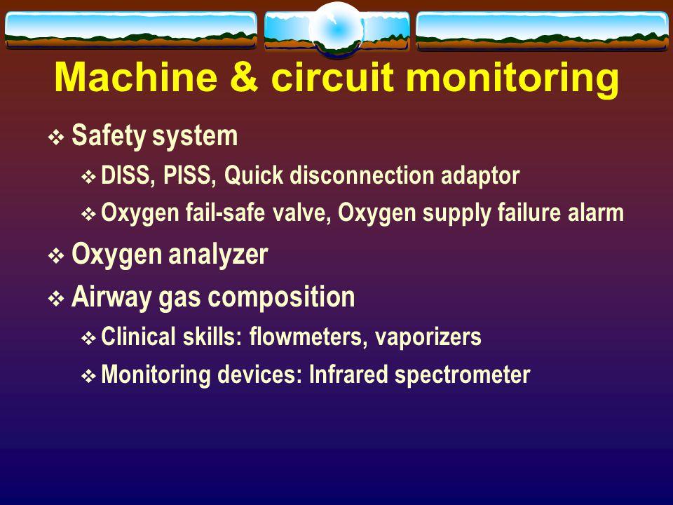 Machine & circuit monitoring