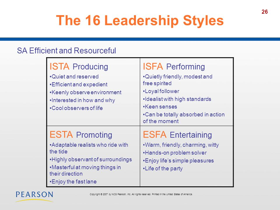 The 16 Leadership Styles ISTA Producing ISFA Performing ESTA Promoting