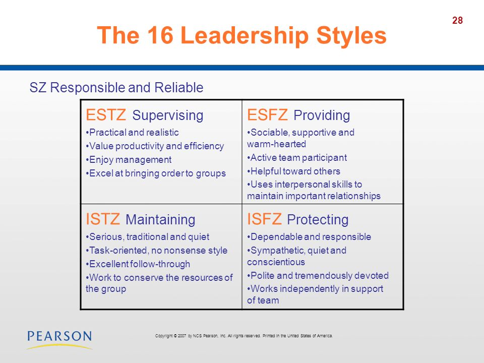 The 16 Leadership Styles ESTZ Supervising ESFZ Providing