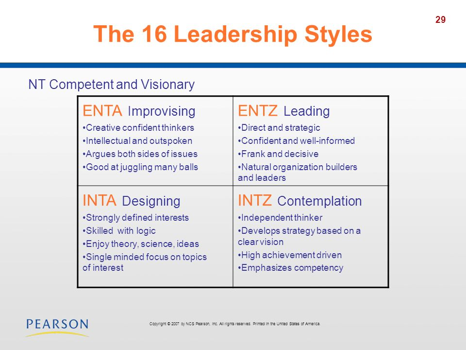 The 16 Leadership Styles ENTA Improvising ENTZ Leading INTA Designing