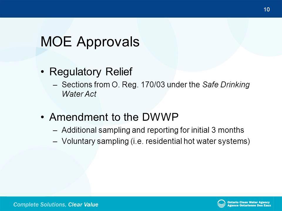 MOE Approvals Regulatory Relief Amendment to the DWWP