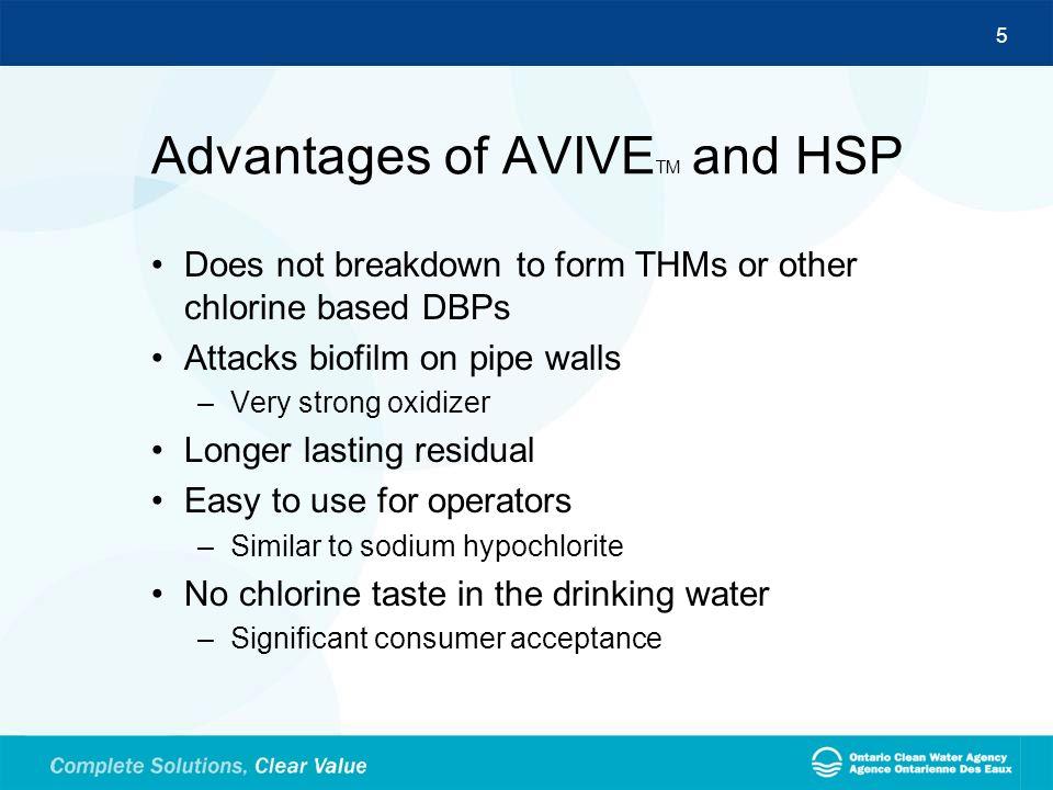 Advantages of AVIVETM and HSP