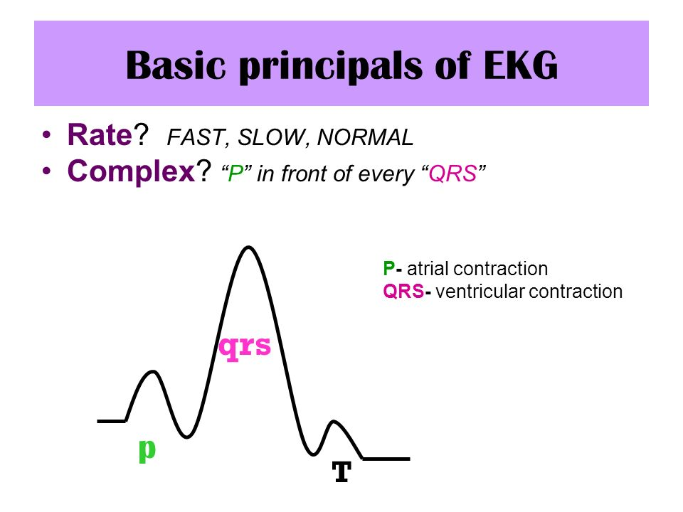 Basic principals of EKG