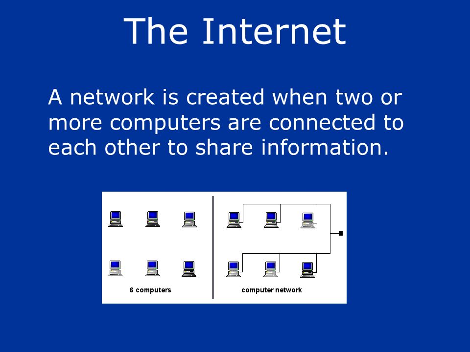 The Internet A network is created when two or more computers are connected to each other to share information.