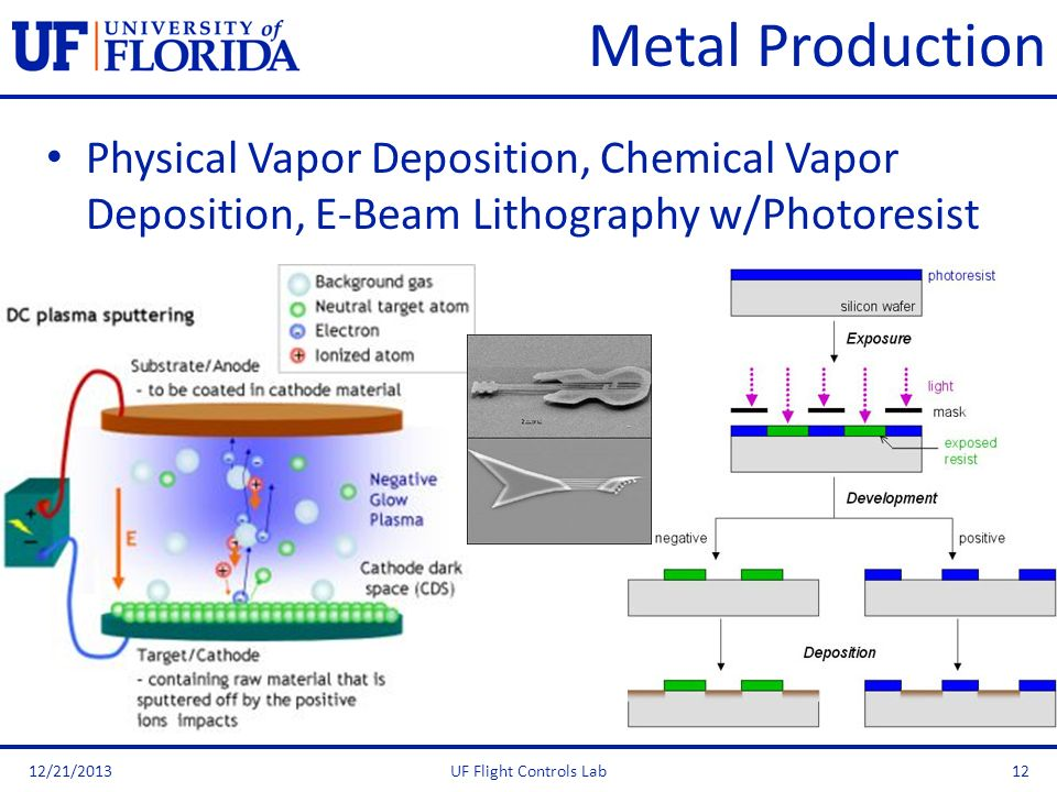 Metal ProductionPhysical Vapor Deposition, Chemical Vapor Deposition, E-Beam Lithography w/Photoresist.
