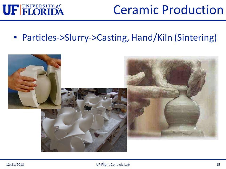 Ceramic ProductionParticles->Slurry->Casting, Hand/Kiln (Sintering) 3/25/2017.
