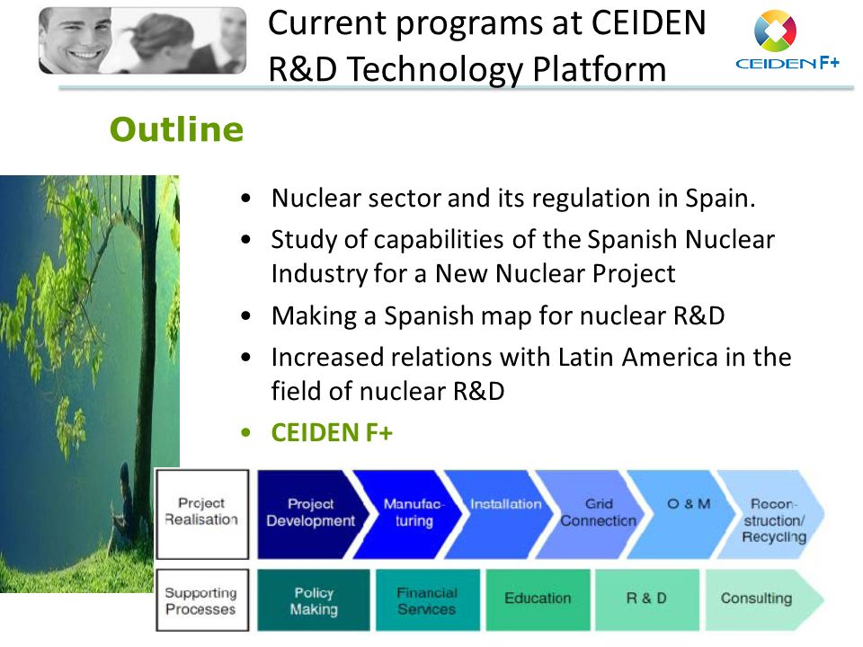 Current programs at CEIDEN R&D Technology Platform