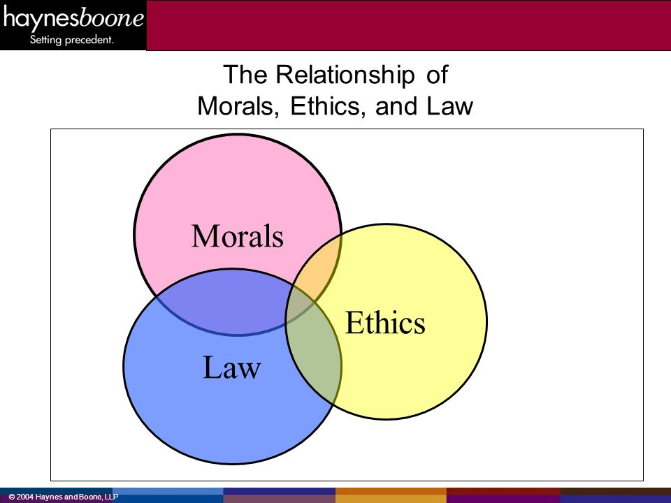 The Relationship of Morals, Ethics, and Law
