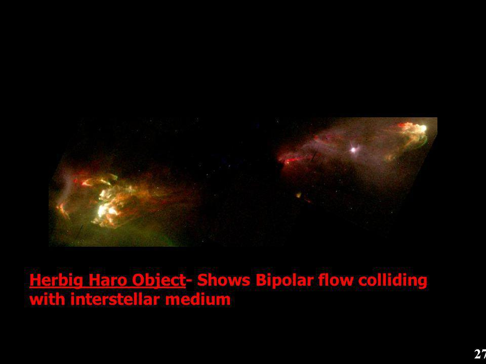 Herbig Haro Object- Shows Bipolar flow colliding with interstellar medium