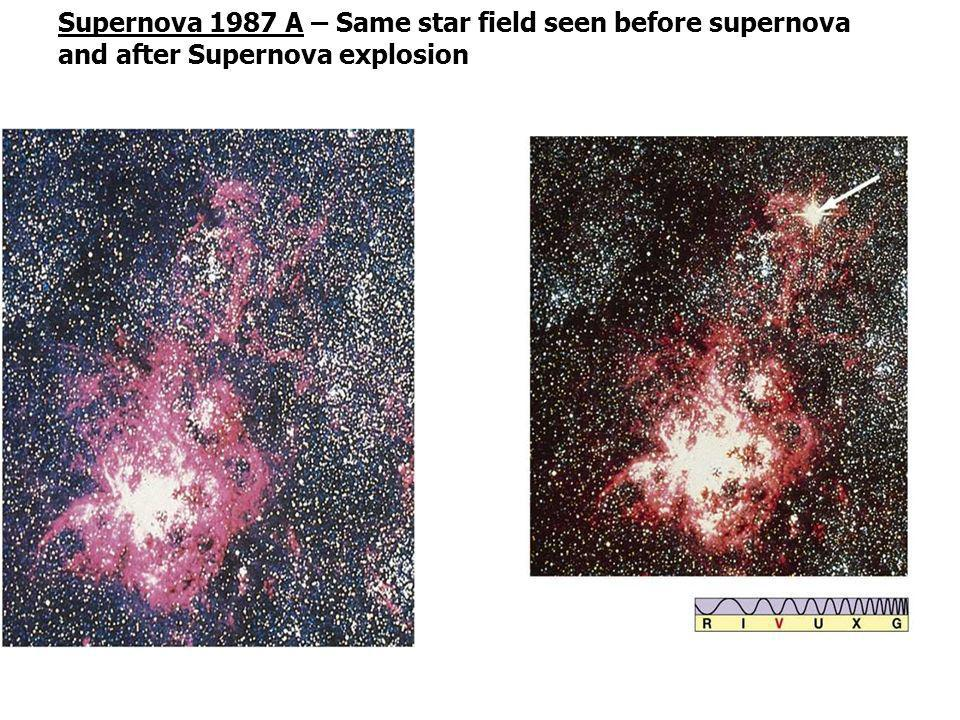Supernova 1987 A – Same star field seen before supernova and after Supernova explosion